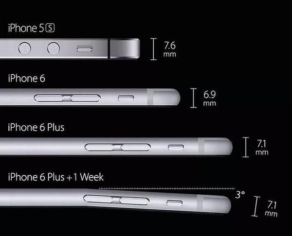Iphone 6 mais uma semana